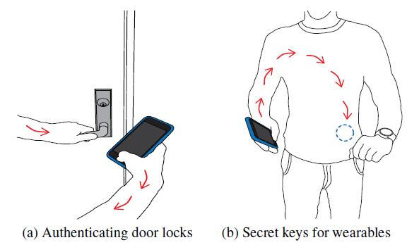 As possíveis aplicações incluem o envio de senhas para portas inteligentes e sensores de glucose para diabéticos