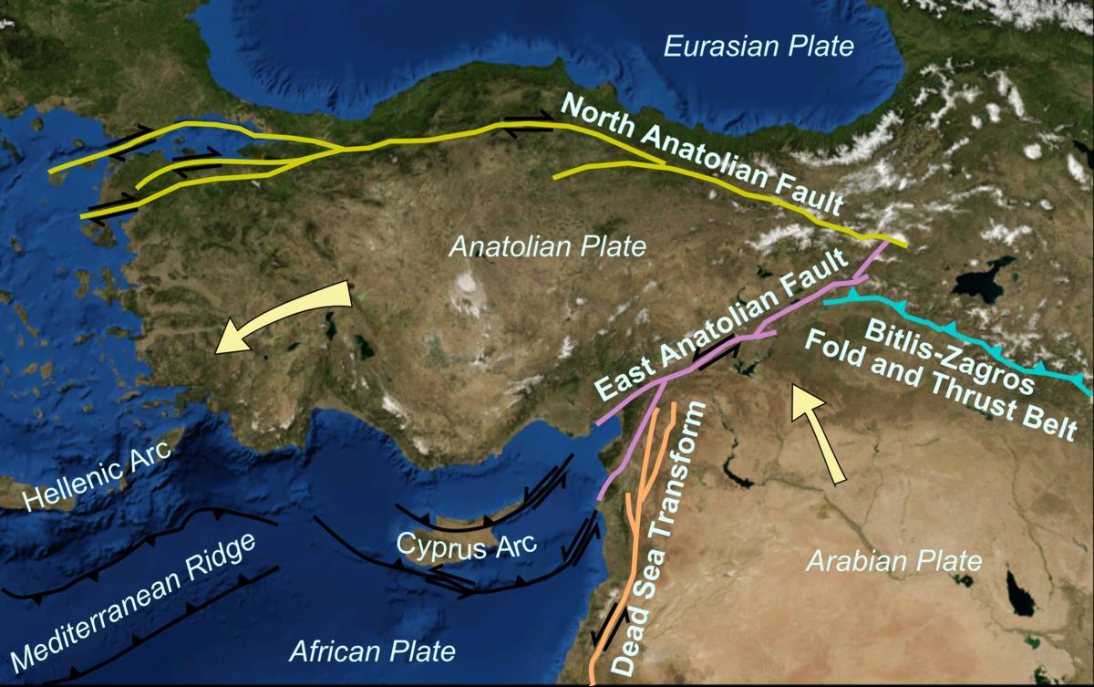 Falha Anatólia Norte e restantes falhas geológicas que cobrem a maior parte do território turco