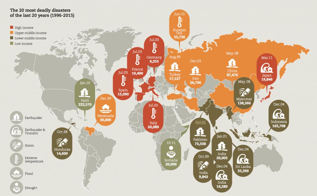Os 20 desastres mais mortíferos dos últimos 20 anos