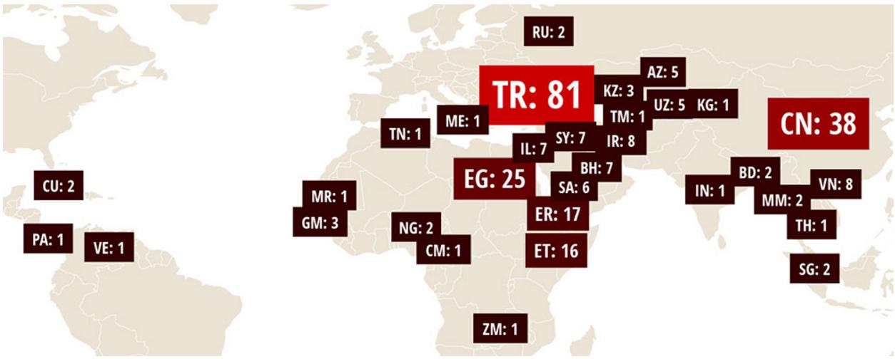 Número de jornalistas presos no mundo