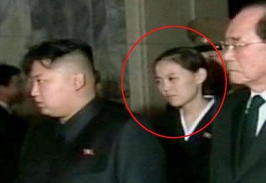 Kim Sul-song, irmã do líder da Coreia do Norte, Kim Jong-un